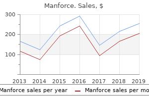 manforce 100 mg on-line