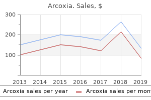 buy 60 mg arcoxia fast delivery
