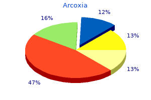 cheap arcoxia online visa
