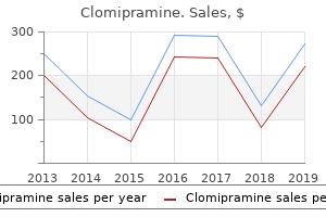 buy clomipramine 10 mg online