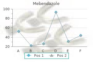buy discount mebendazole line
