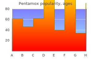 order pentamox 1000 mg visa