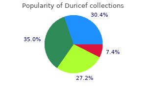 purchase generic duricef from india