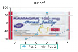 purchase duricef 250 mg visa