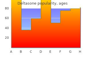 order genuine deltasone