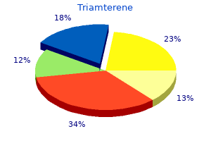 purchase triamterene in united states online